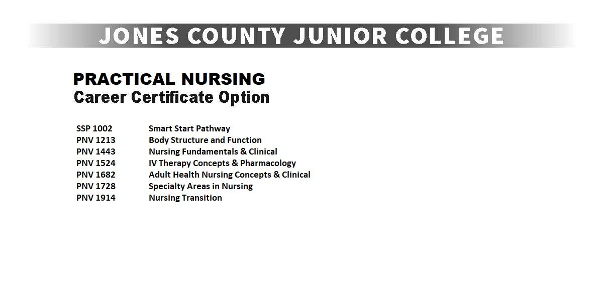 Jones College Practical Nursing